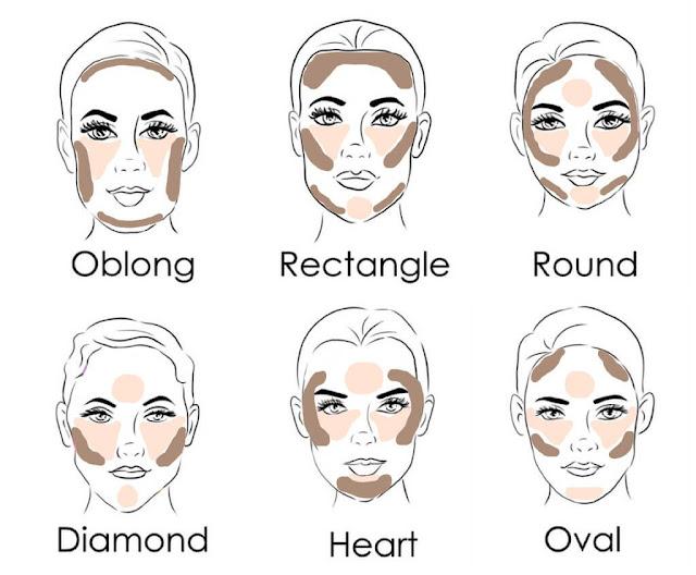 طريقة وضع الكونتورعلى رسمة كل وجه