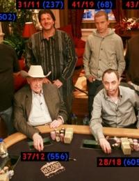 High Stakes Poker 3   Bmovies