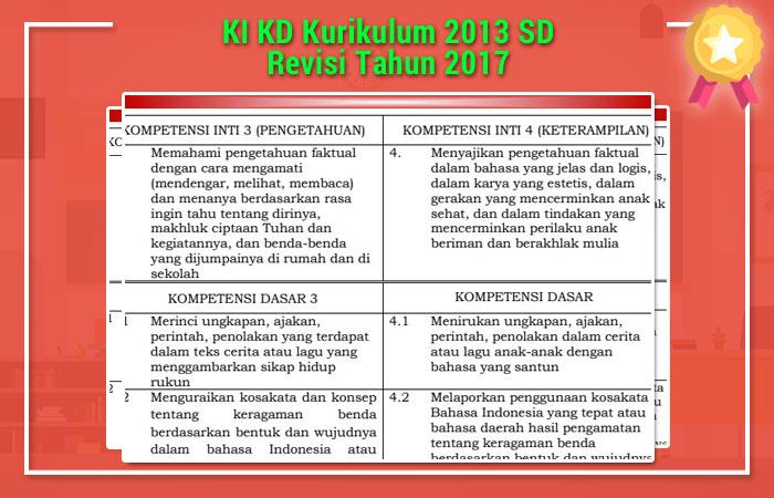 KI KD Kurikulum 2013 SD Revisi 2017