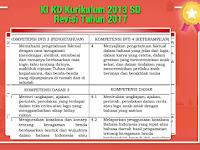 KI KD Kurikulum 2013 SD Revisi Tahun 2017