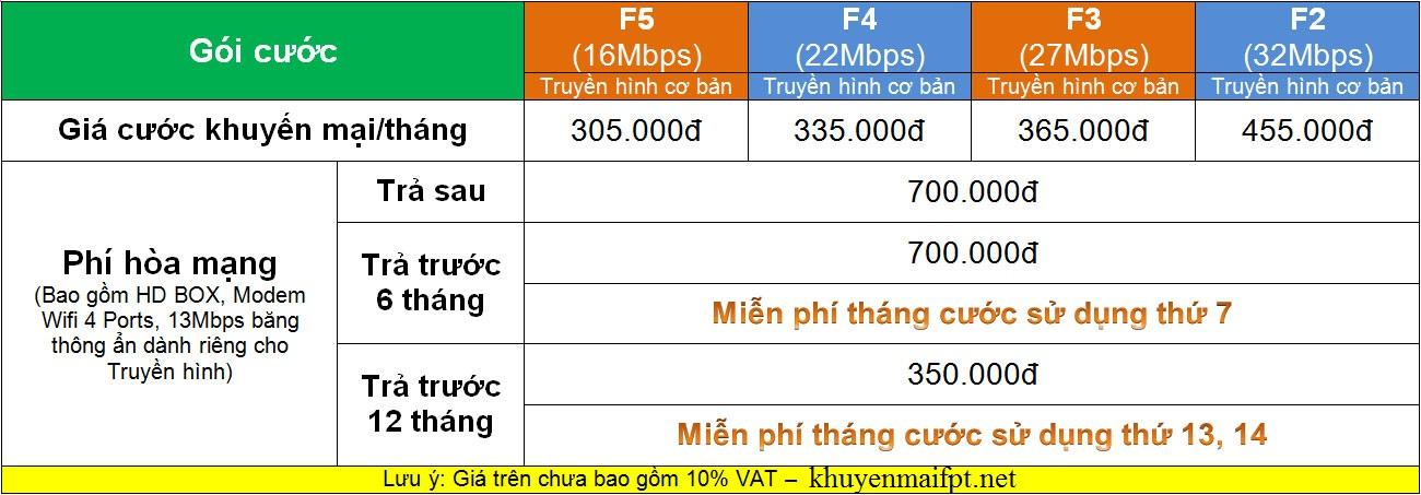 Giá Internet Cáp Quang Và Truyền Hình FPT Tân Phú