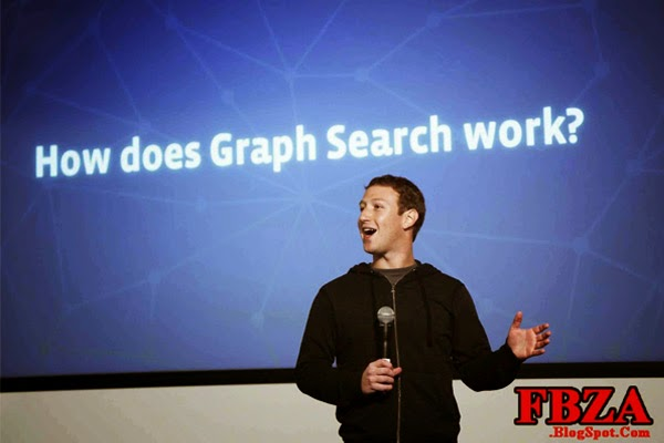A Complete Insight into Facebook Graph Search