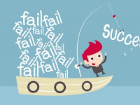 Faktor-faktor yang akan membuat sebuah usaha  mempunyai banyak pengunjung agar dapat bersaing dengan perusahaan/produk lain