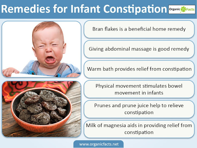 Maha My Life How To Relieve Colic Pain In Babies