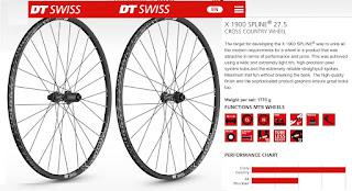 Wheelset Dt Swiss X1900 Spline 27.5 inch