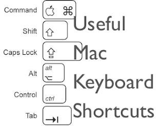 Useful keyboard shorcuts