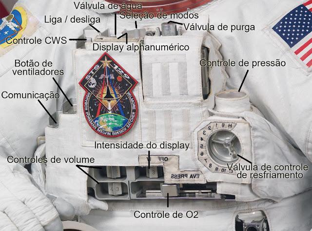 astronauta - display - roupa e acessórios