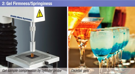 2 - gel firmness/springiness test and cocktail gel glasses