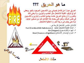 كيفية استخدام طفاية الحريق