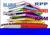 Download Lengkap Rpp, Buku Siswa Dan Buku Guru Serta Perangkat Pembelajaran Lainnya Kelas 1-6 Kurikulum 2013 Edisi Revisi Terbaru 2017 Dilengkapi Arsip 2016 Dan Revisi 2017