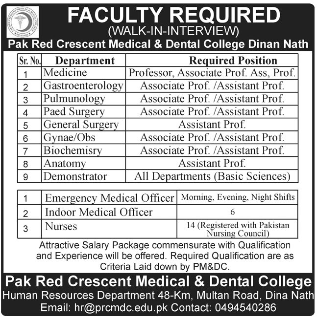 Advertisement of Pak Red Crescent Medical and Dental College Jobs