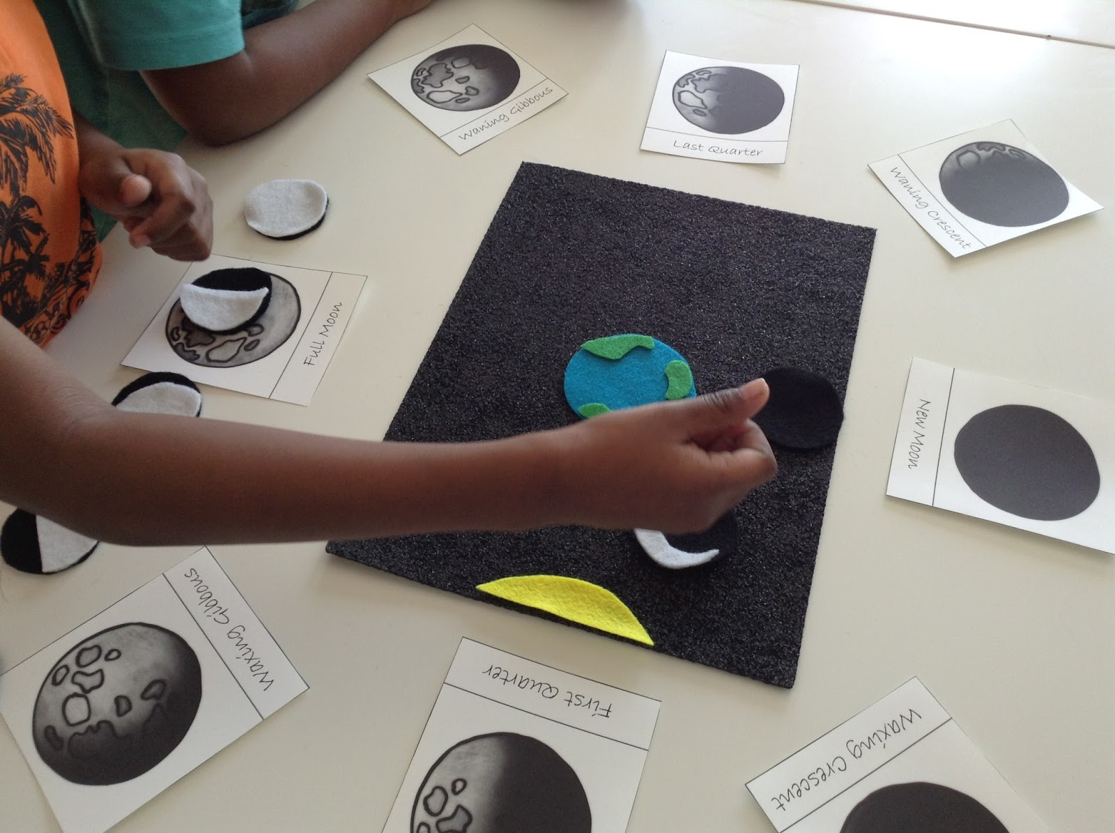 Teachermomplus3 Learning The Phases Of The Moon With Felt Pieces