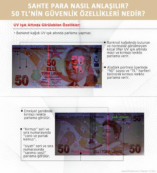Sahteciliğe karşı 50 TL paranın mor ışık altındaki güvenlik özellikleri