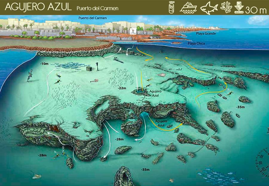 Buceo en el Agujero Azul - Lanzarote