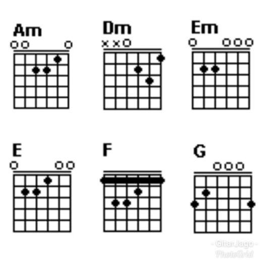 Chord Gitar Repvblik Aku Takut Lirik