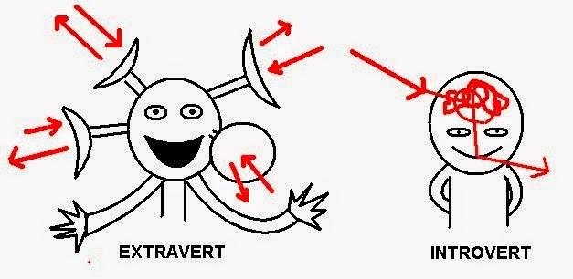 Ekstrovert or Introvert