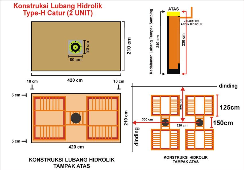 Konstruksi Lubang Hidrolik Mobil-H 2 Unit