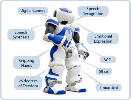 Robot Nao de Francia Imagen de sus funciones