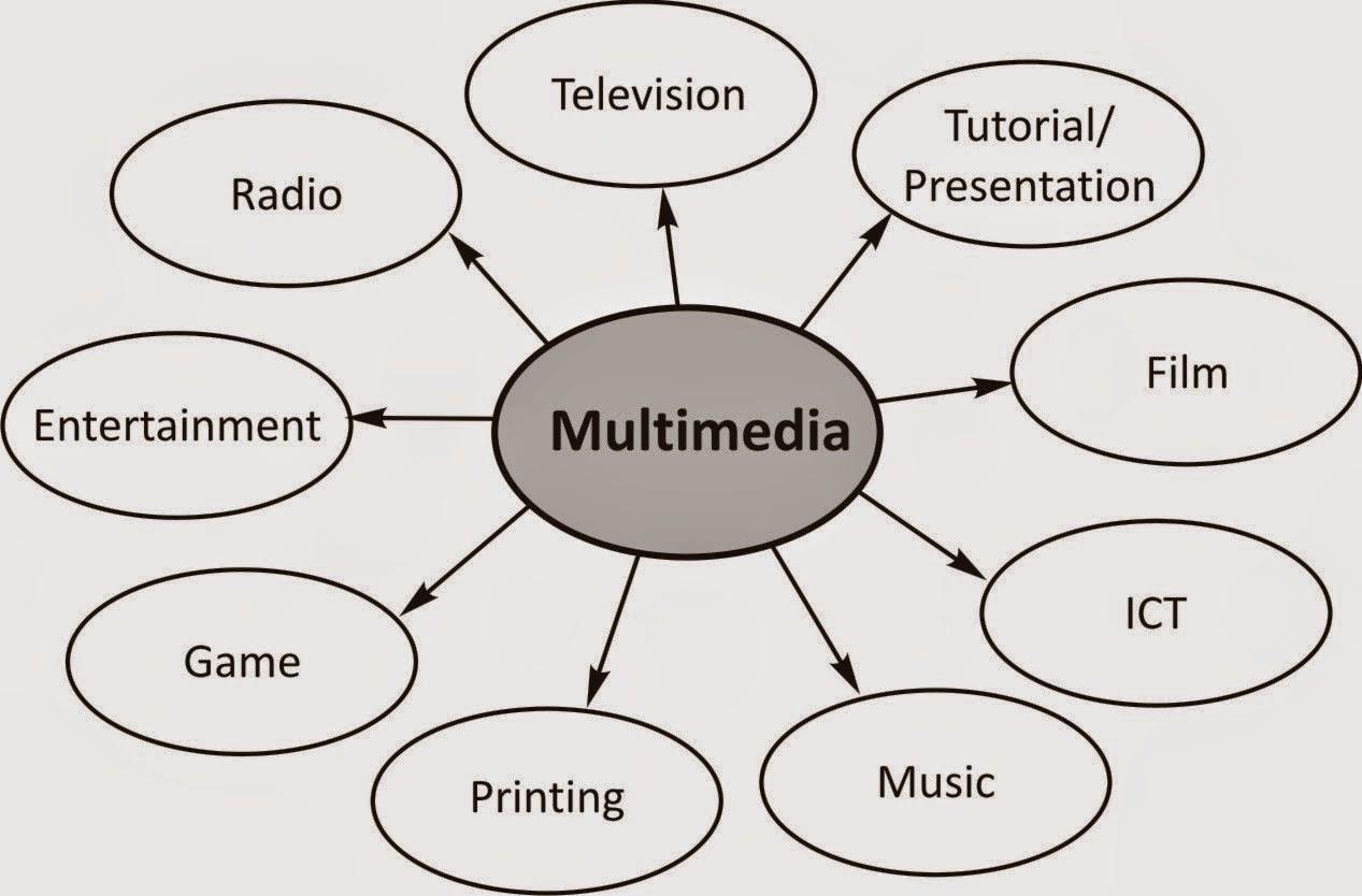 Shubhda Parmar Importance Of Mass Media
