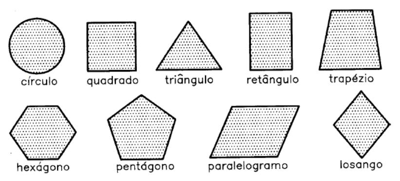 Resultado de imagem para figuras geometricas nomes