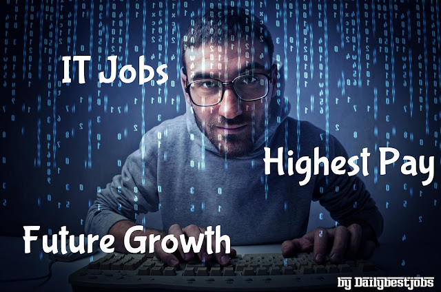 Best IT Jobs & Top Computer Jobs For Future Career 2017