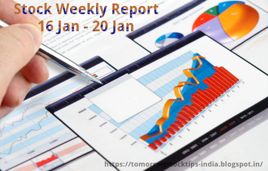 stock market news weekly