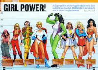 Fumetti Marvel: spazio e potere alla donna