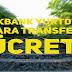 Akbank Yurtdışı Para Transferi Ücreti