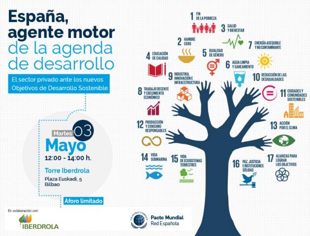 SECOT Bizkaia: Jornada sobre el papel del sector privado ante los ...