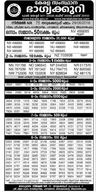 Nirmal NR.75 Lottery Results 29.06.2018