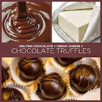 Γλυκά, Ζαχαροπλαστική, Οικονομία, Ορεκτικά, Σπιτικές Συνταγές, Συνταγές, Χωρίς Ψήσιμο, DIY, επιδόρπιο, hacks, κουζίνα,
