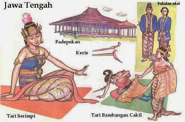 kids education 33 propensi di indonesia kebudayaan