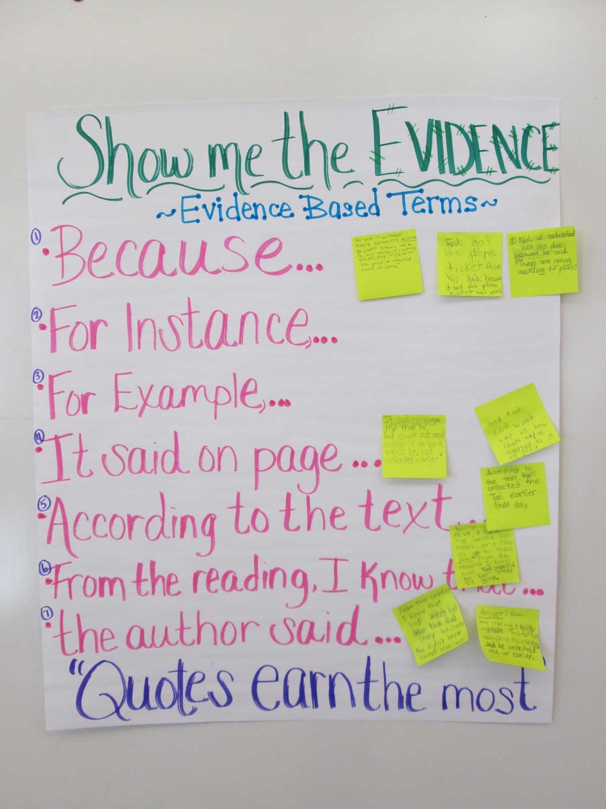 Teaching With A Mountain View Theme Amp Evidence Anchor Charts