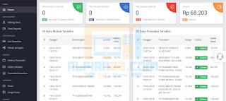 server pulsa dengan fitur webreport
