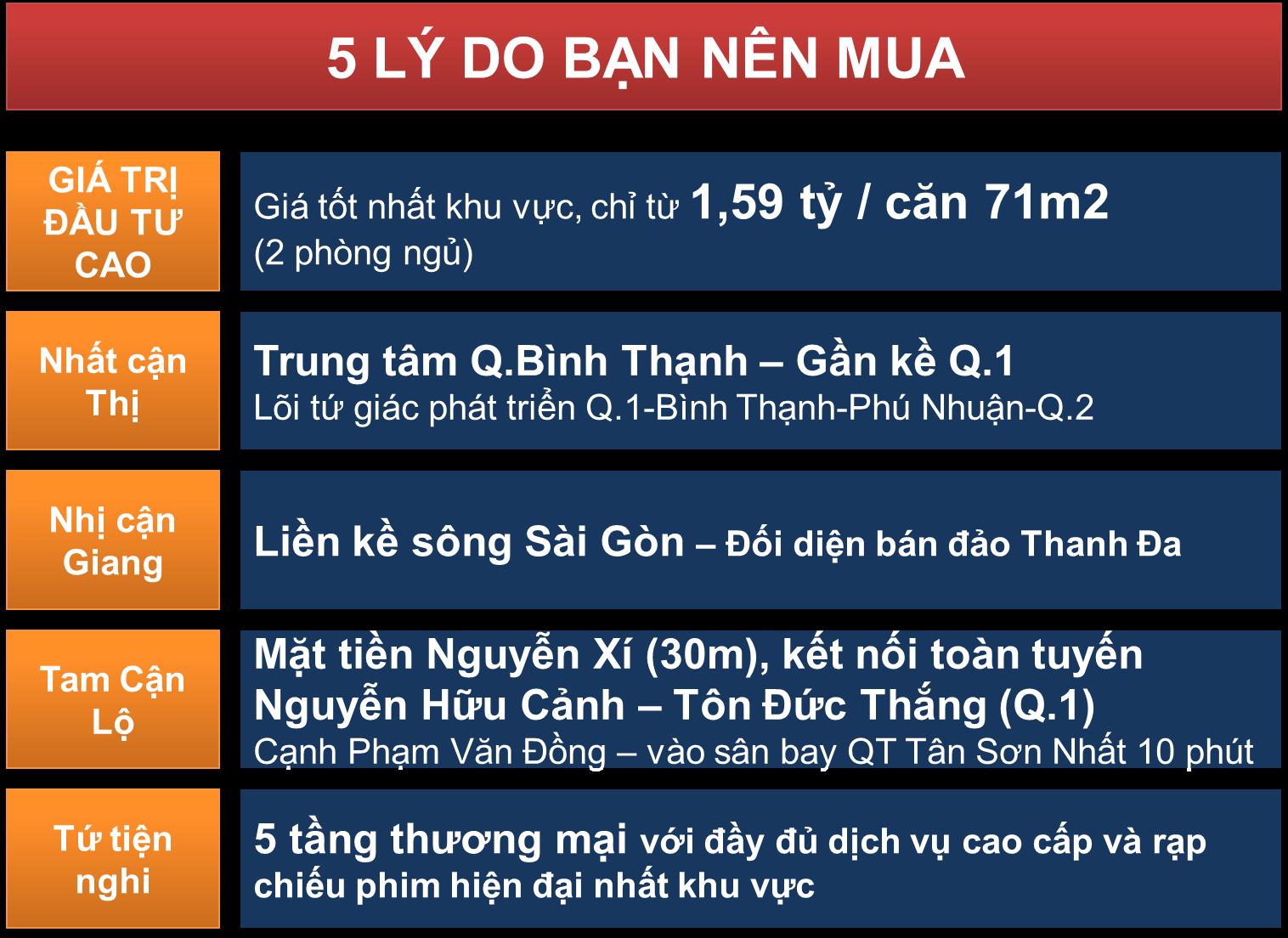 Co nen mua can ho Saigonres Plaza Nguyen Xi cua Dat Xanh?