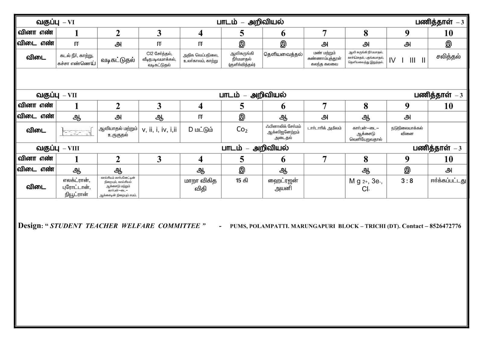 Cce Worksheet 3