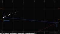 HIT MIESIĄCA - Koniunkcja Marsa z Jowiszem, poranek pierwszy - widok teleskopowy i położenie księżyców galileuszowych