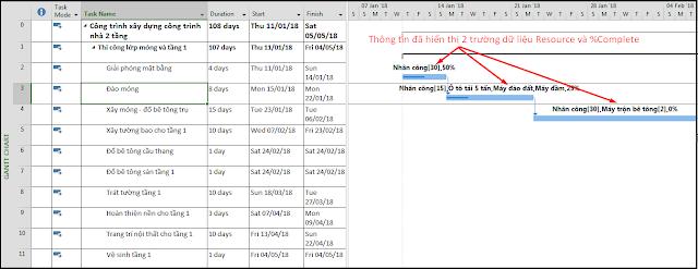 Hiện thị nhiều trường dữ liệu trên thanh bar trong MS Project 10