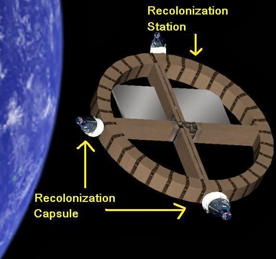 Centrifugal Force Space Station (page 2) - Pics about space