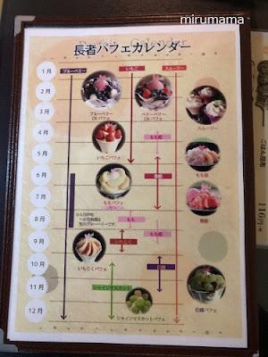 パフェカレンダー