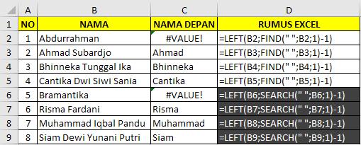 Cara memisahkan nama depan dengan rumus excel 1