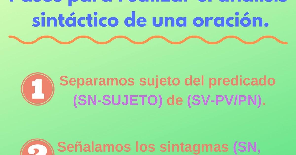 4034216ee91d elblogdelamaestradelengua: SINTAXIS