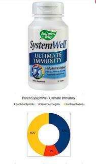 Pareri forumuri SystemWell Ultimate Immunity