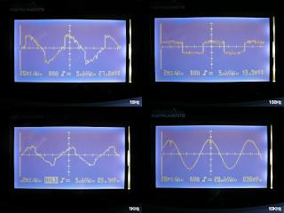 Formas de onda relativas à diferença de tensão entre as saídas, para várias frequências do sinal de entrada.