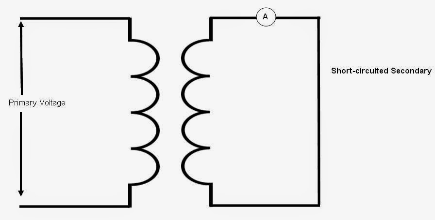 Electrical Standards: Transformer Percentage impedance