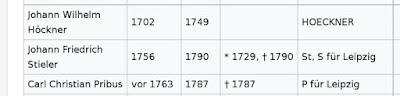 https://de.wikipedia.org/wiki/M%C3%BCnzst%C3%A4tte_Dresden#M.C3.BCnzgraveure_der_M.C3.BCnzst.C3.A4tte_Dresden_.28unvollst.C3.A4ndig.29