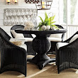 Choosing Indoor Wicker Furniture Sets