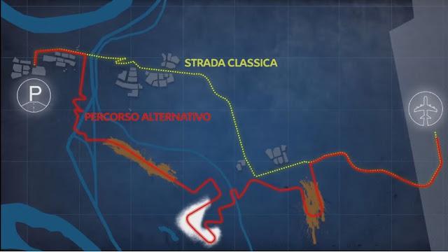 percorso aircross4fun Citroen C4 AirCross