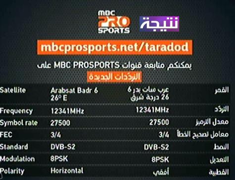 Mbc2 Frequency