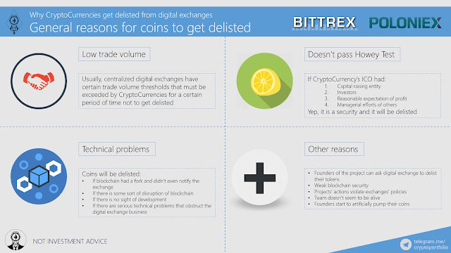 Why CryptoCurrencies get delisted?